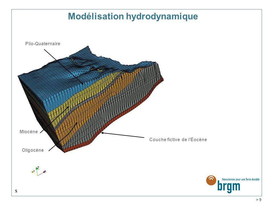 Modélisation hydrodynamique