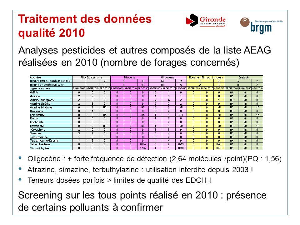 Traitement des données qualité 2010