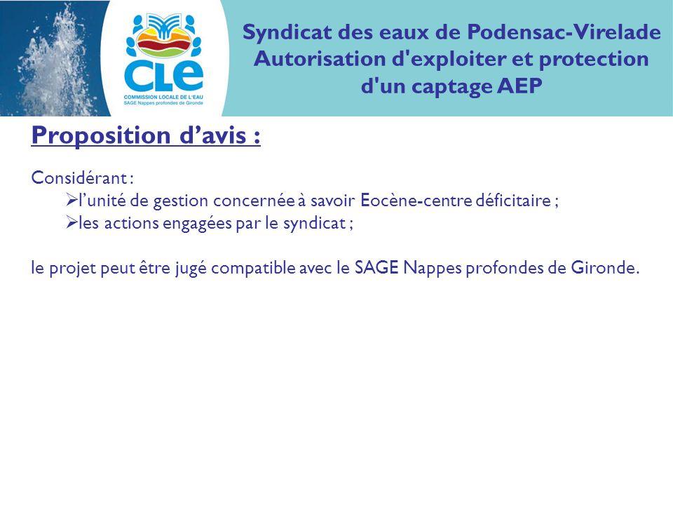 Proposition d'avis : Syndicat des eaux de Podensac-Virelade