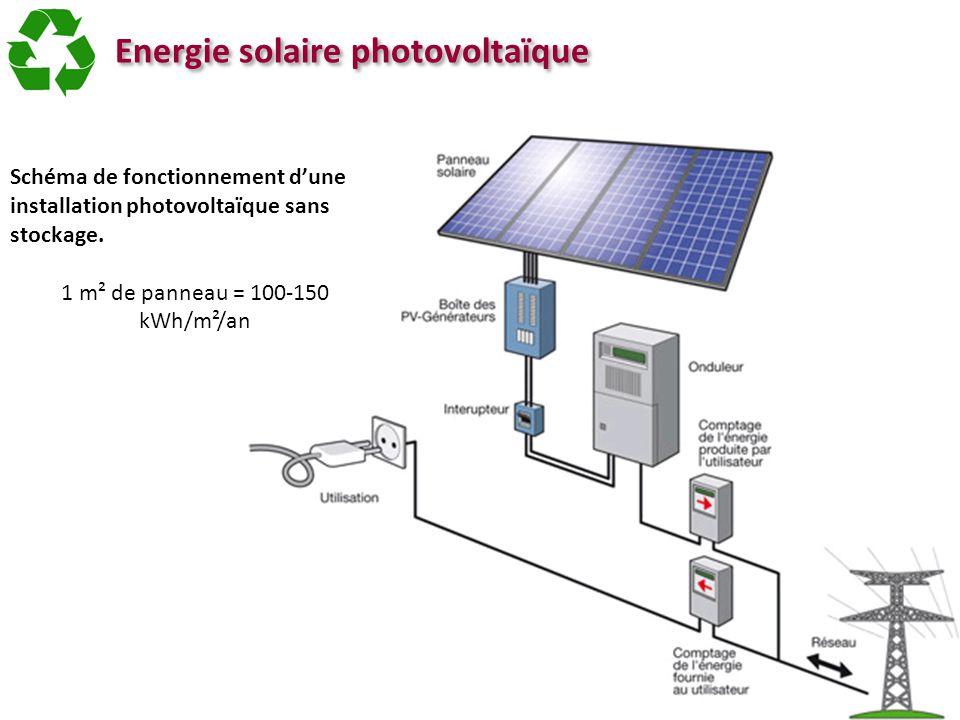 Environnement global soci t ppt t l charger - Liquide caloporteur panneau solaire ...
