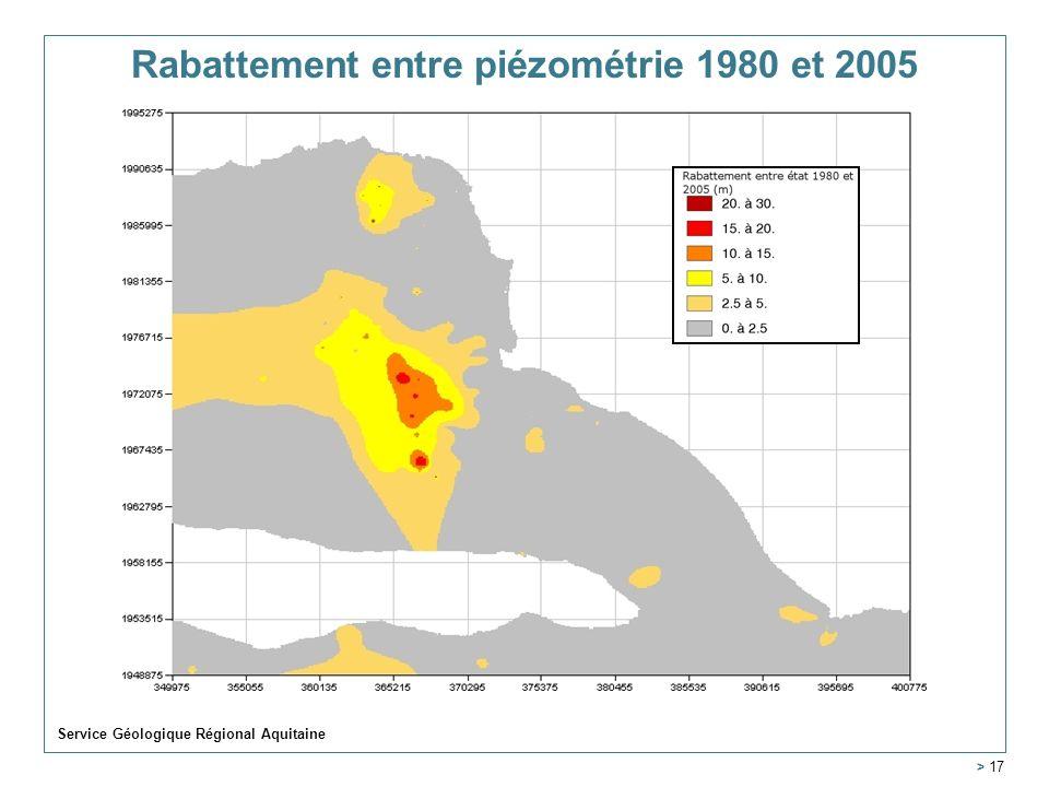 Rabattement entre piézométrie 1980 et 2005