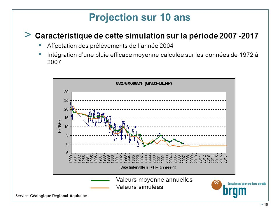 Projection sur 10 ans Caractéristique de cette simulation sur la période 2007 -2017. Affectation des prélèvements de l'année 2004.