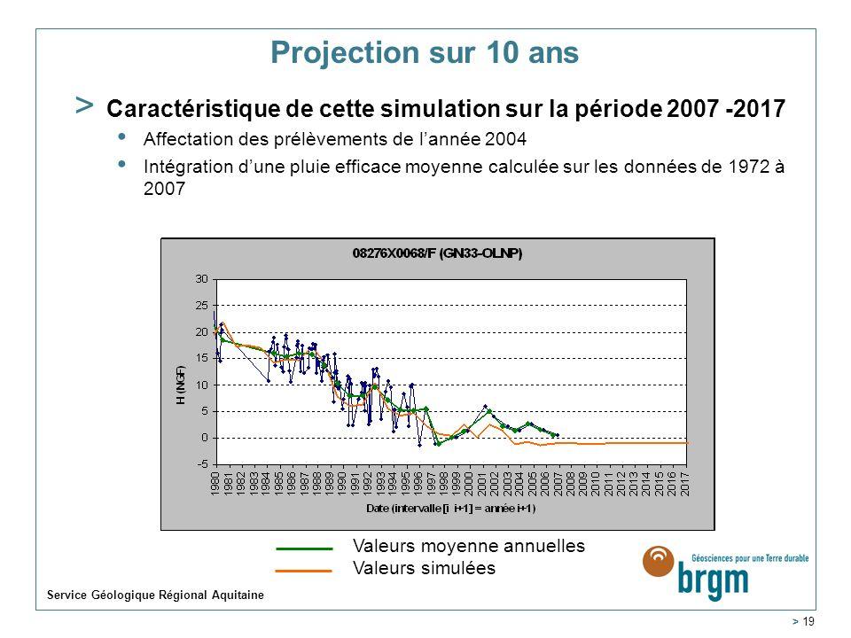 Projection sur 10 ansCaractéristique de cette simulation sur la période 2007 -2017. Affectation des prélèvements de l'année 2004.