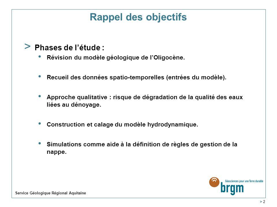 Rappel des objectifs Phases de l'étude :
