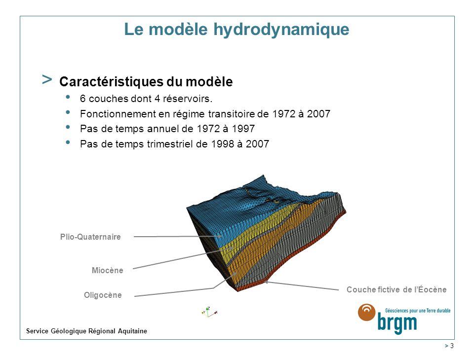 Le modèle hydrodynamique