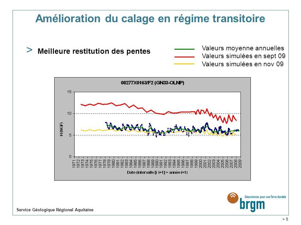 Amélioration du calage en régime transitoire