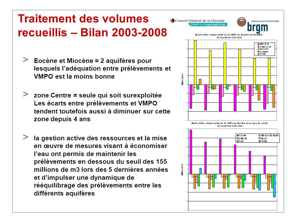 Traitement des volumes recueillis – Bilan 2003-2008
