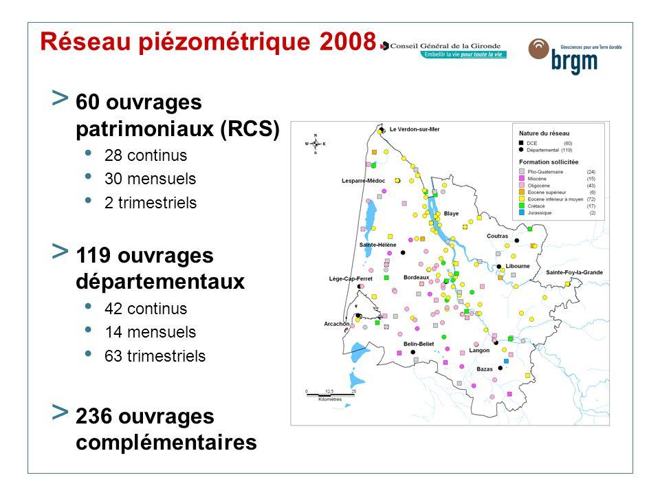 Réseau piézométrique 2008 60 ouvrages patrimoniaux (RCS)