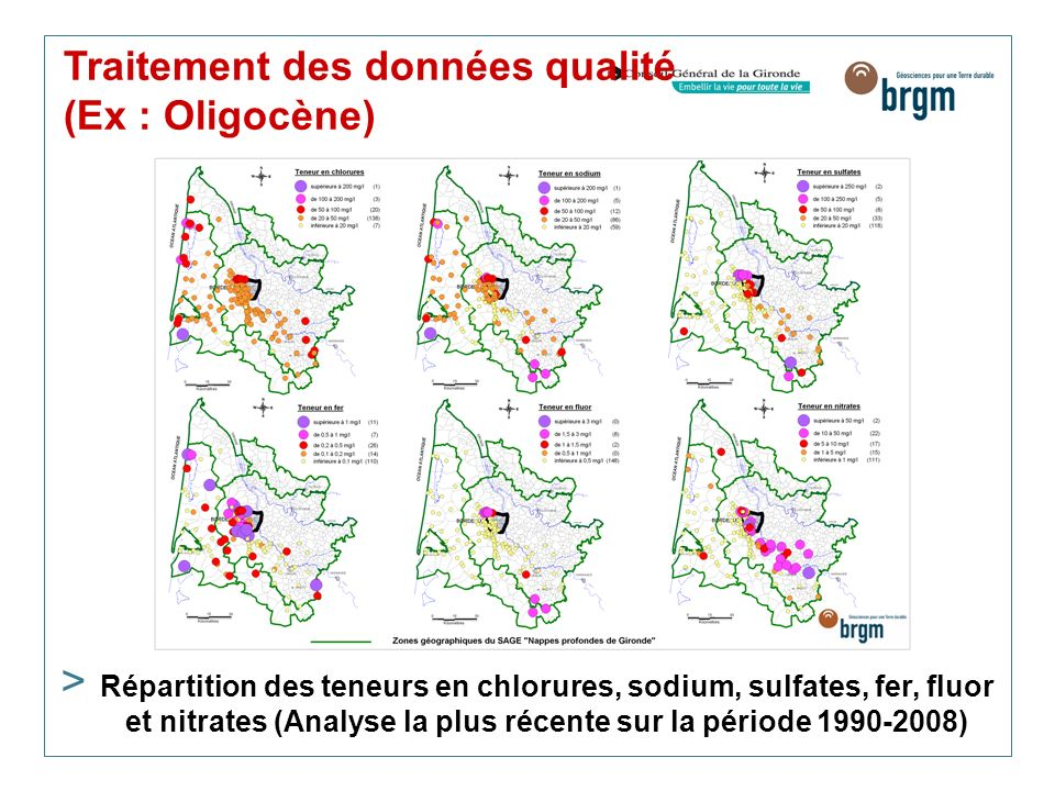 Traitement des données qualité (Ex : Oligocène)
