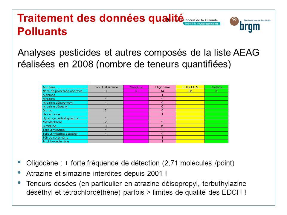 Traitement des données qualité Polluants