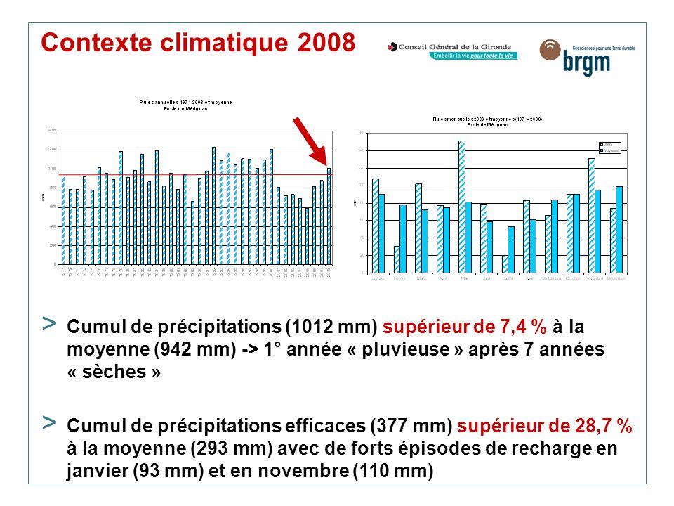 Contexte climatique 2008