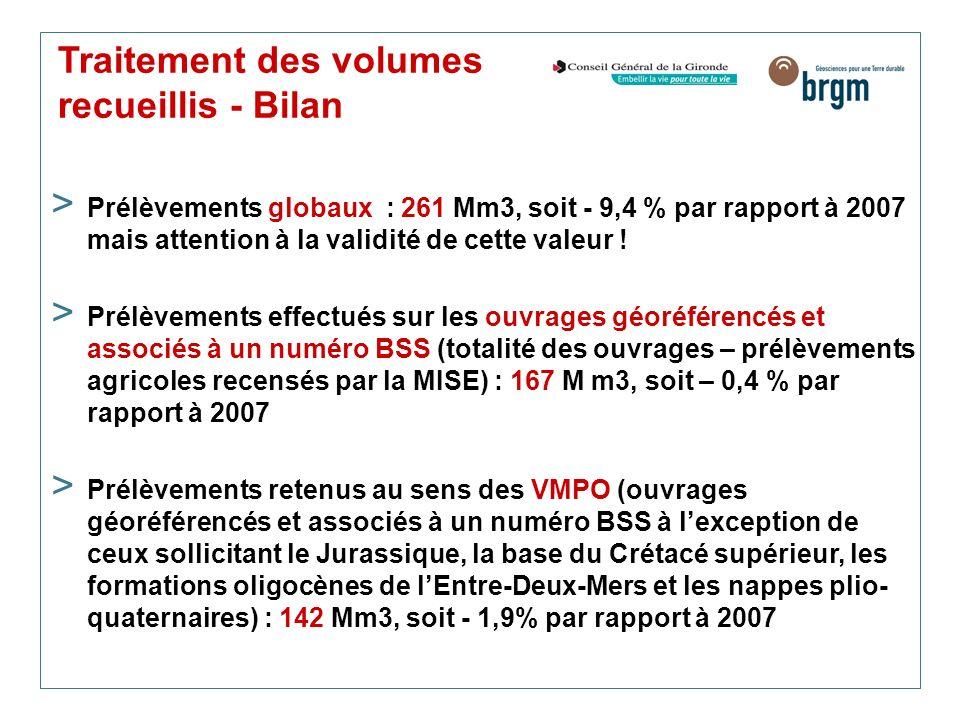Traitement des volumes recueillis - Bilan