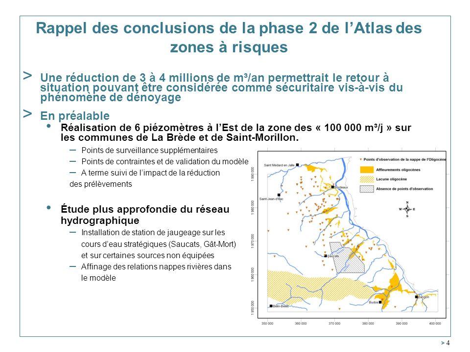 Rappel des conclusions de la phase 2 de l'Atlas des zones à risques
