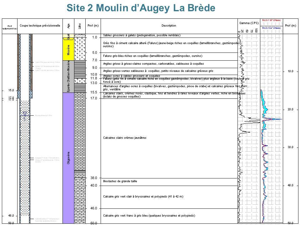 Site 2 Moulin d'Augey La Brède