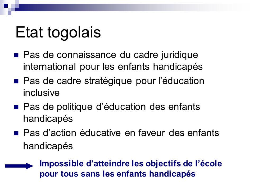 Etat togolais Pas de connaissance du cadre juridique international pour les enfants handicapés. Pas de cadre stratégique pour l'éducation inclusive.