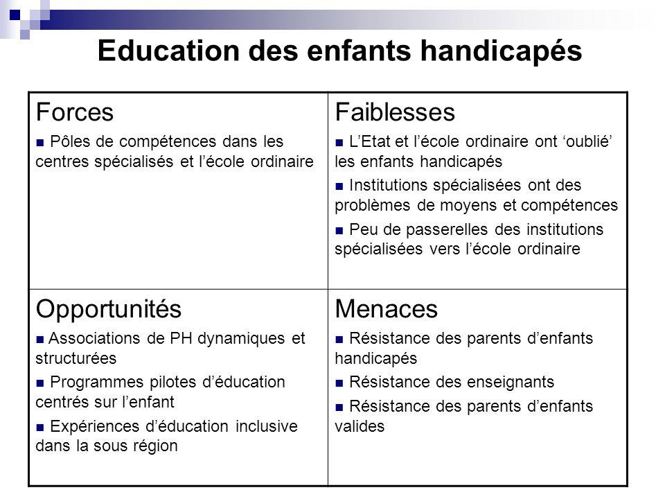 Education des enfants handicapés