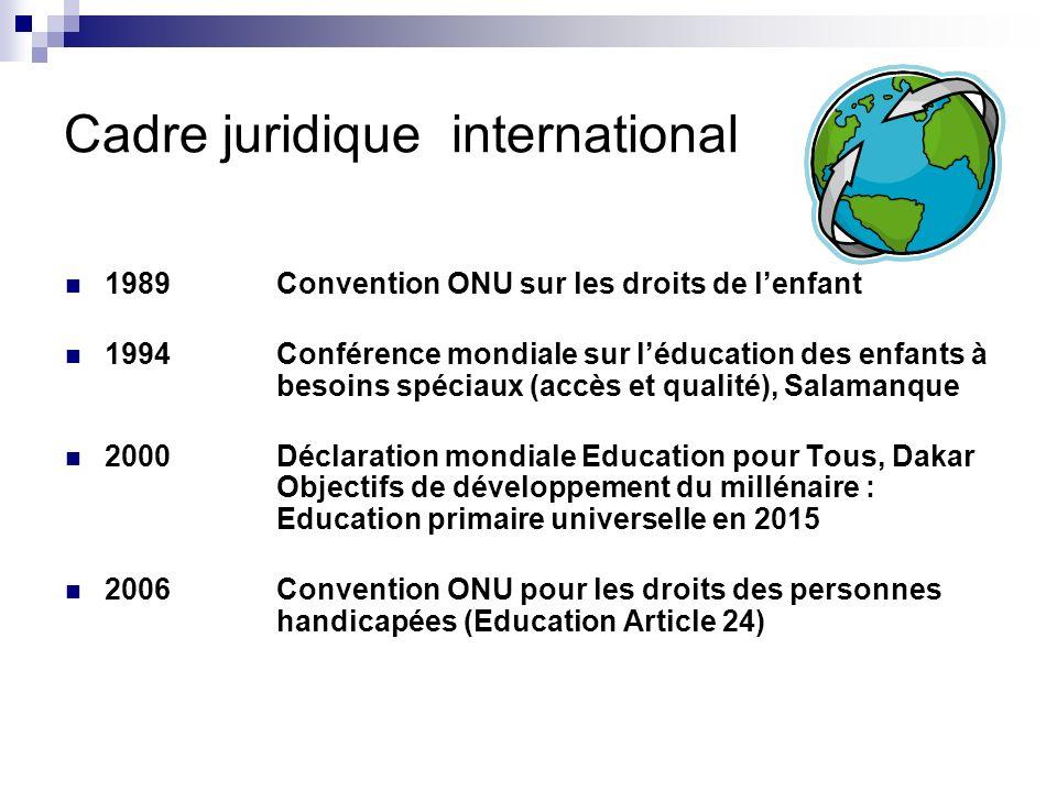 Cadre juridique international
