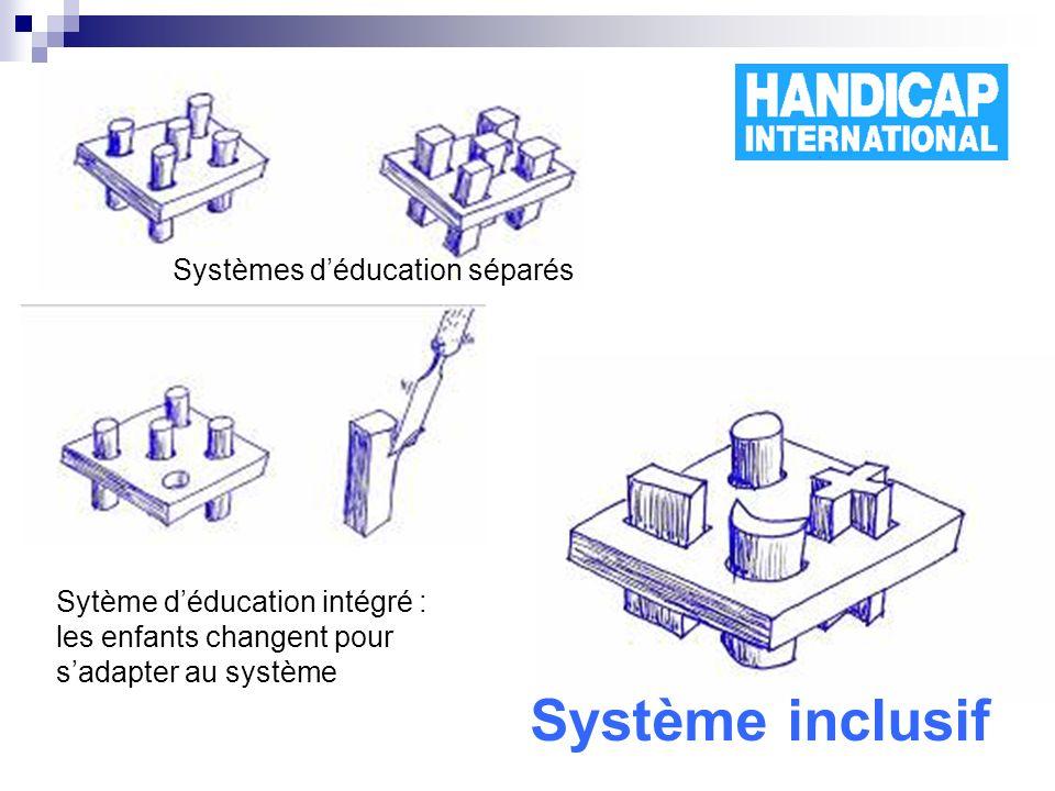 Système inclusif Systèmes d'éducation séparés