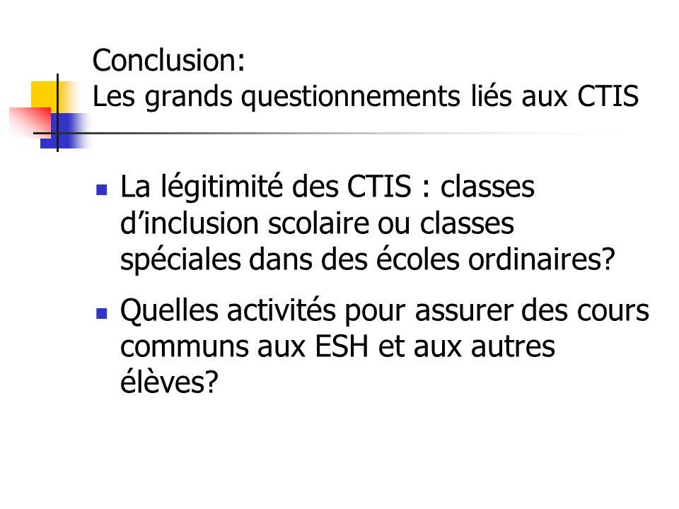Conclusion: Les grands questionnements liés aux CTIS