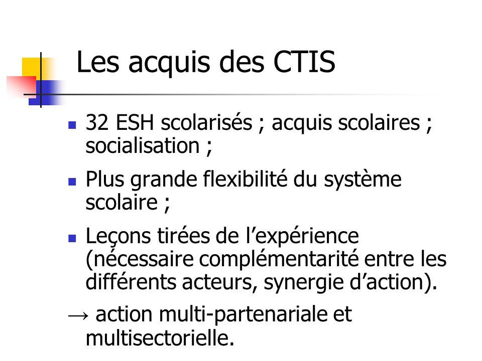 Les acquis des CTIS 32 ESH scolarisés ; acquis scolaires ; socialisation ; Plus grande flexibilité du système scolaire ;