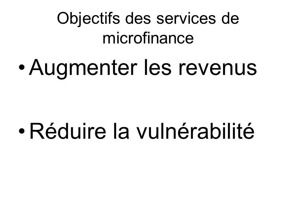 Objectifs des services de microfinance