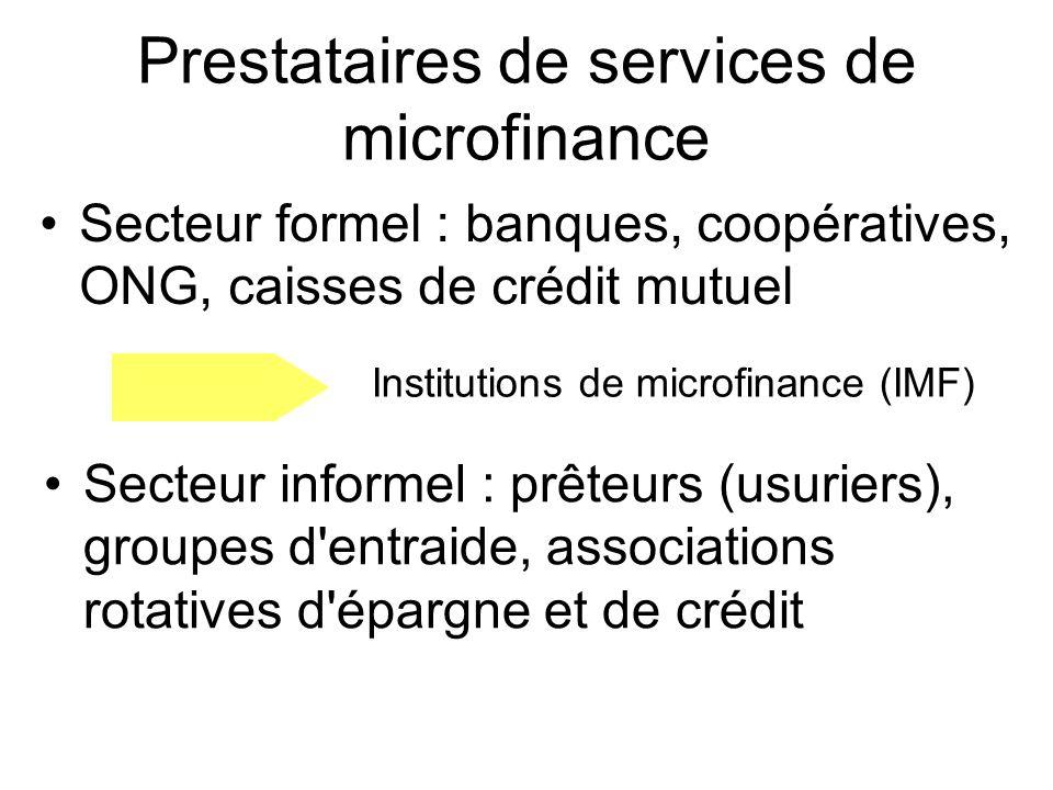 Prestataires de services de microfinance