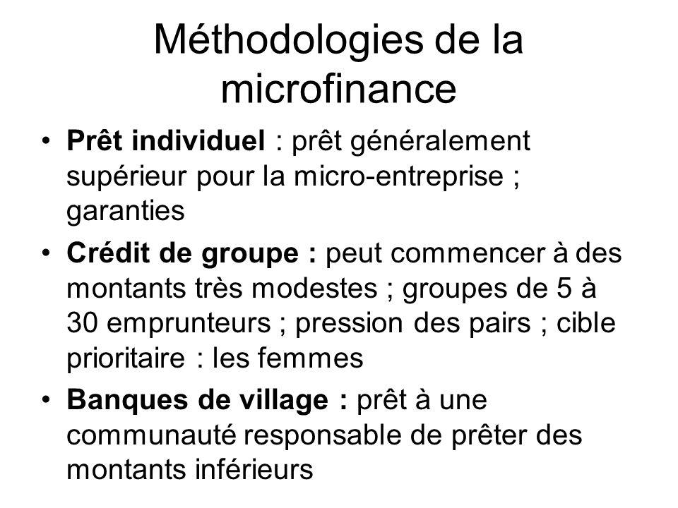 Méthodologies de la microfinance