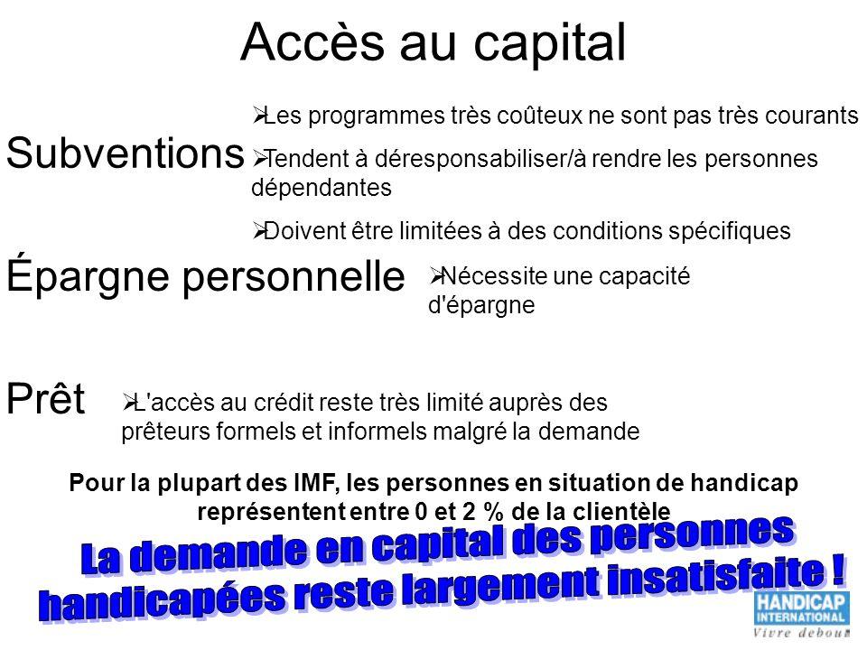 Accès au capital Subventions Épargne personnelle Prêt