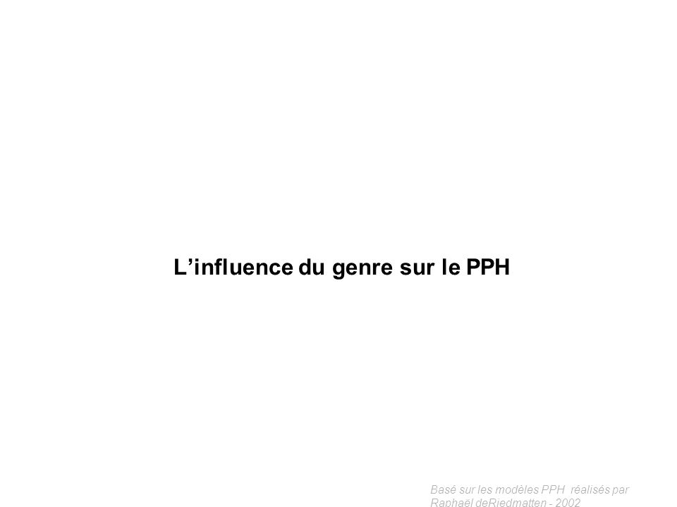 L'influence du genre sur le PPH
