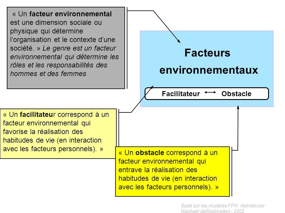 Facilitateur Obstacle