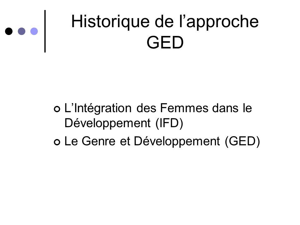 Historique de l'approche GED