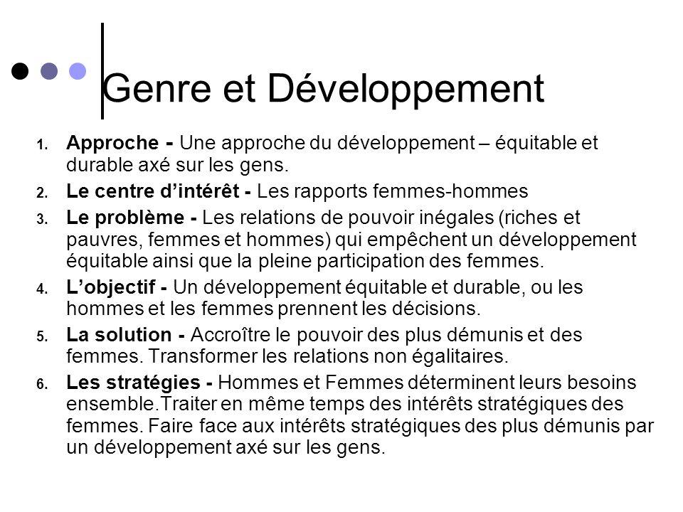 Genre et Développement