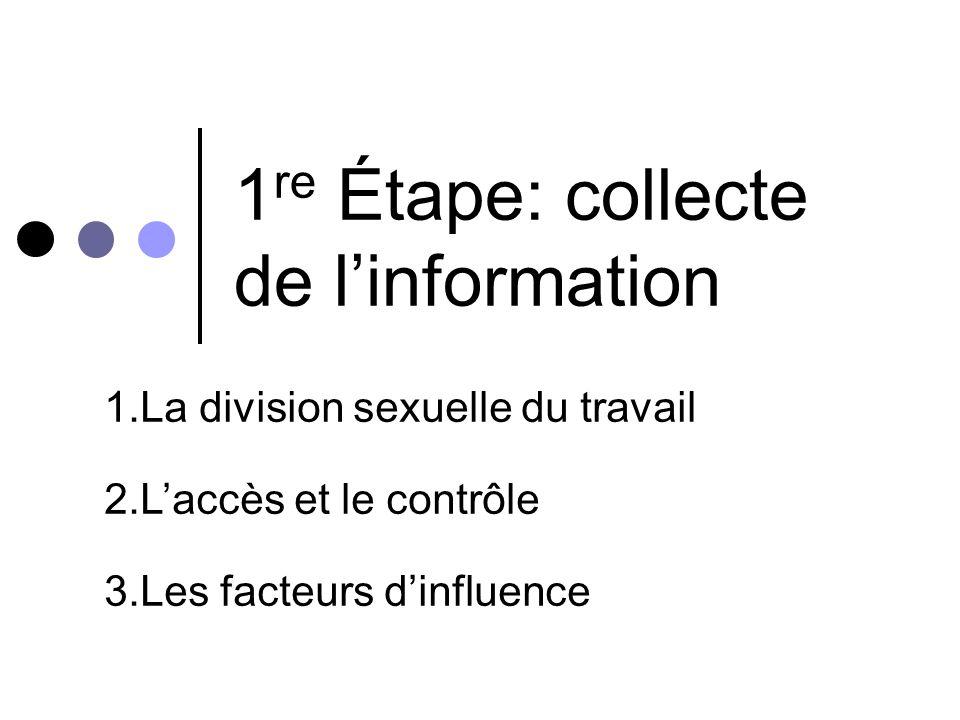 1re Étape: collecte de l'information