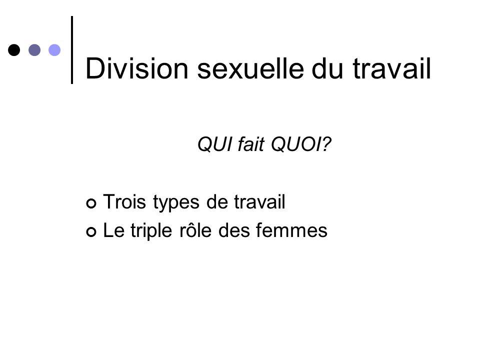Division sexuelle du travail