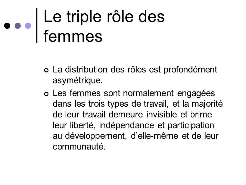 Le triple rôle des femmes