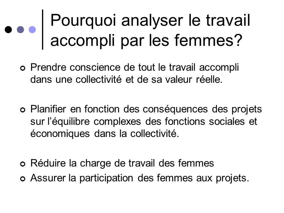 Pourquoi analyser le travail accompli par les femmes