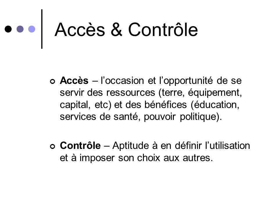 Accès & Contrôle