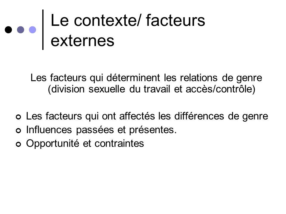 Le contexte/ facteurs externes