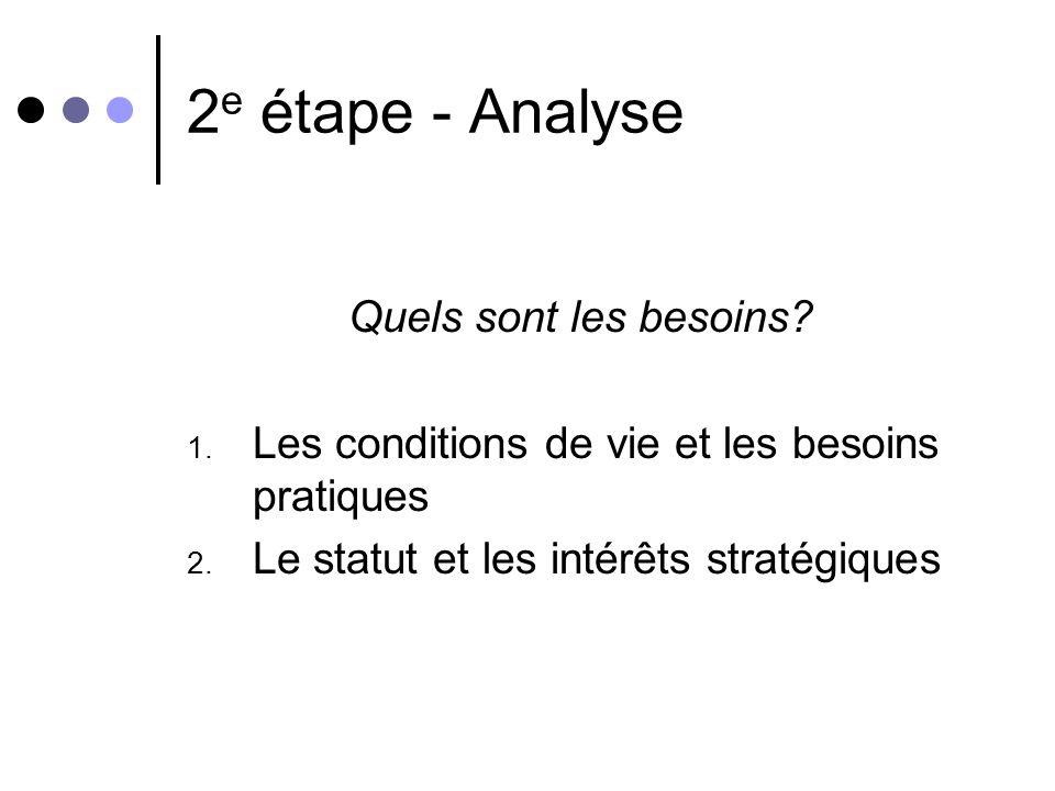 2e étape - Analyse Quels sont les besoins