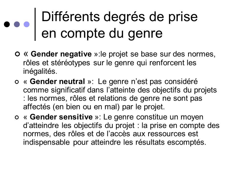 Différents degrés de prise en compte du genre