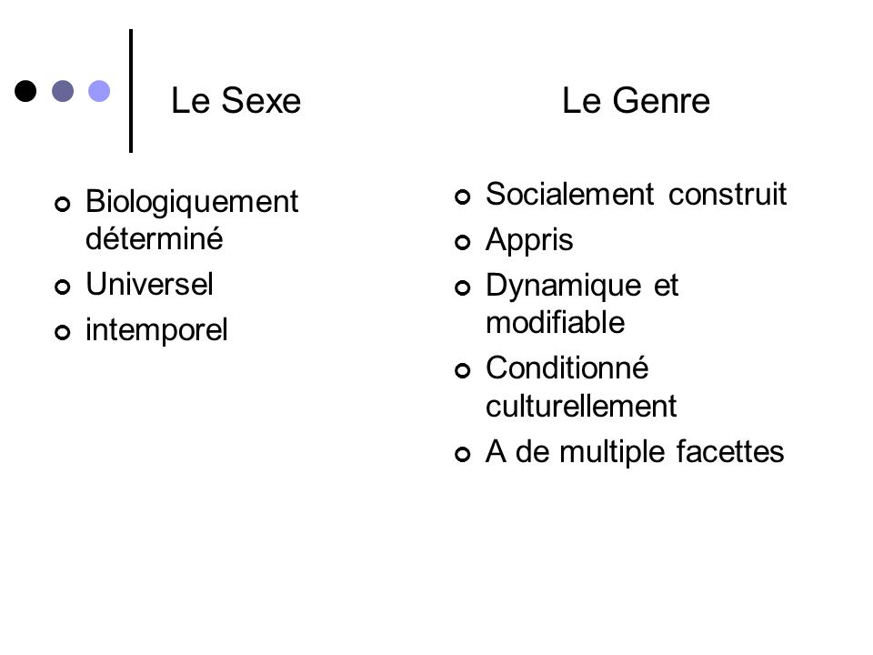 Le Sexe Le Genre Socialement construit Biologiquement déterminé Appris