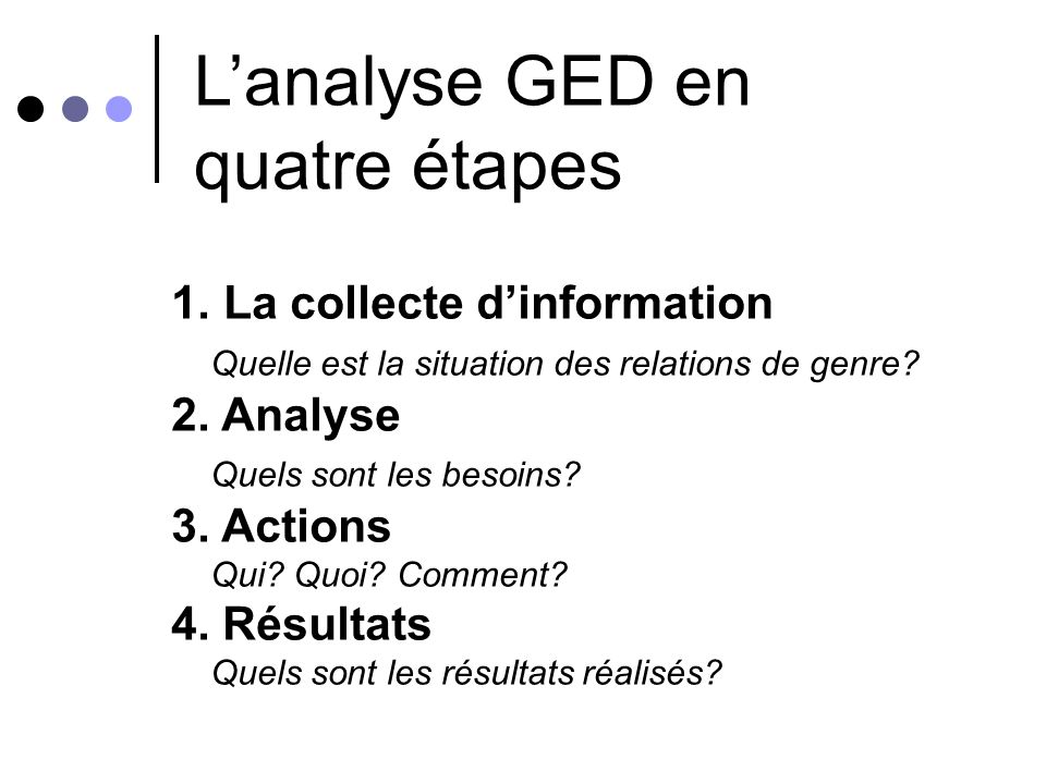 L'analyse GED en quatre étapes
