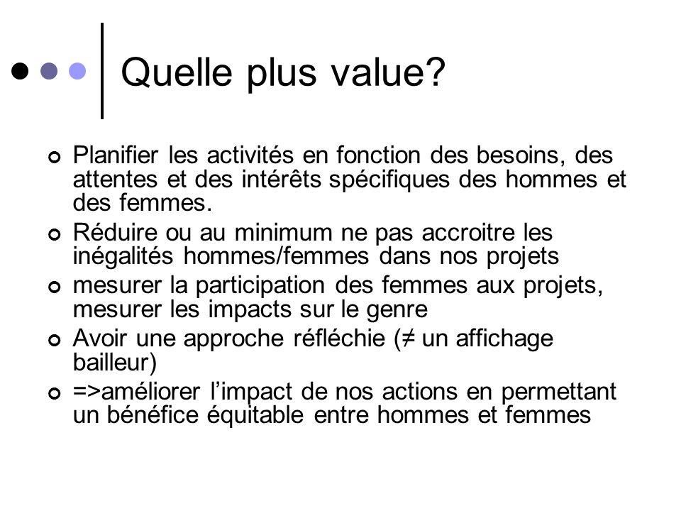 Quelle plus value Planifier les activités en fonction des besoins, des attentes et des intérêts spécifiques des hommes et des femmes.