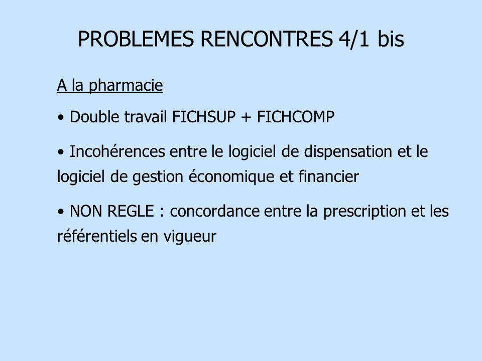 PROBLEMES RENCONTRES 4/1 bis