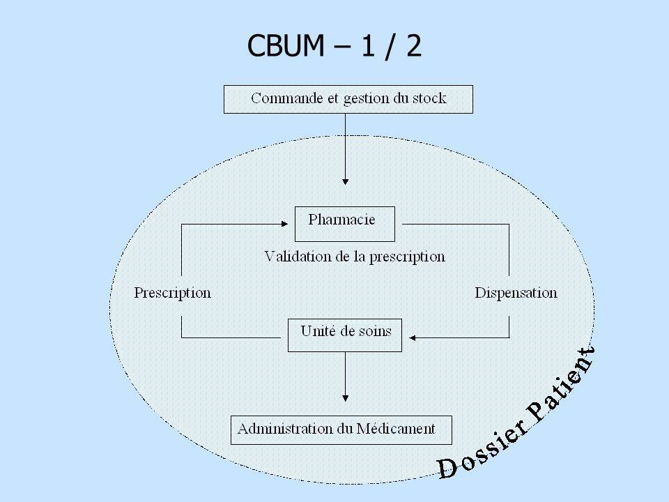 CBUM – 1 / 2