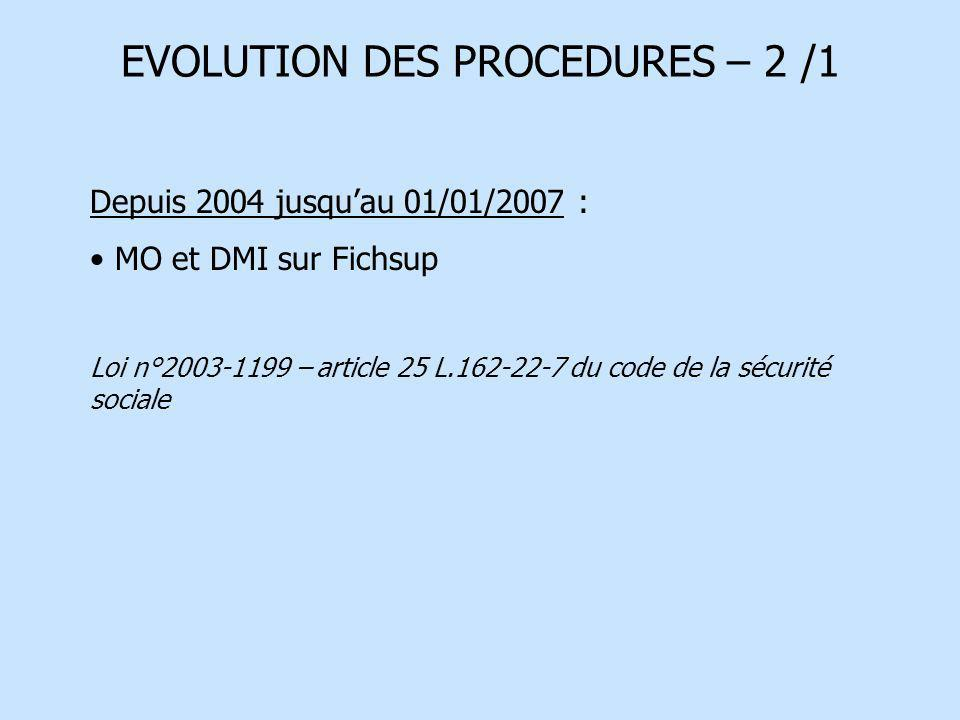 EVOLUTION DES PROCEDURES – 2 /1