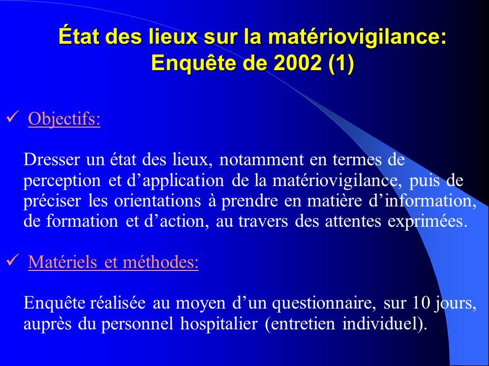 État des lieux sur la matériovigilance: Enquête de 2002 (1)