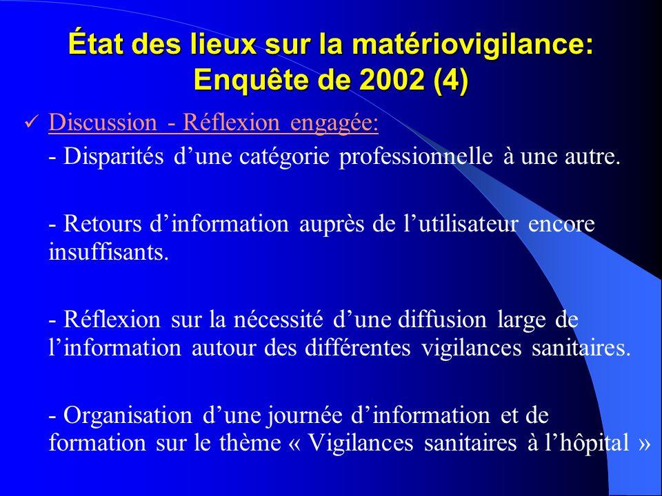 État des lieux sur la matériovigilance: Enquête de 2002 (4)