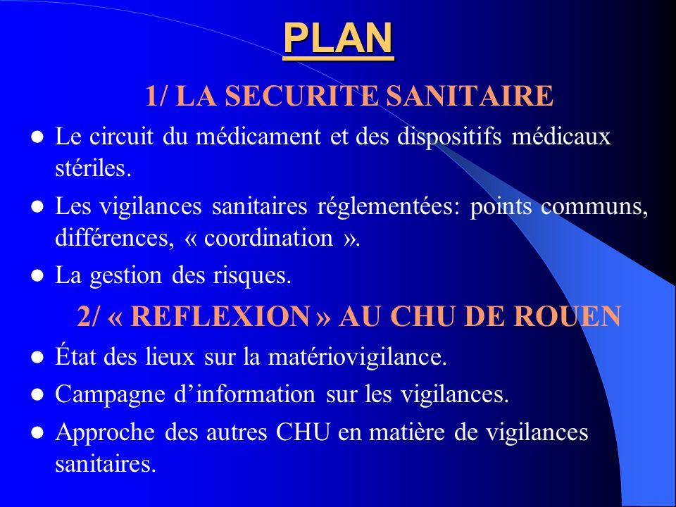 1/ LA SECURITE SANITAIRE 2/ « REFLEXION » AU CHU DE ROUEN