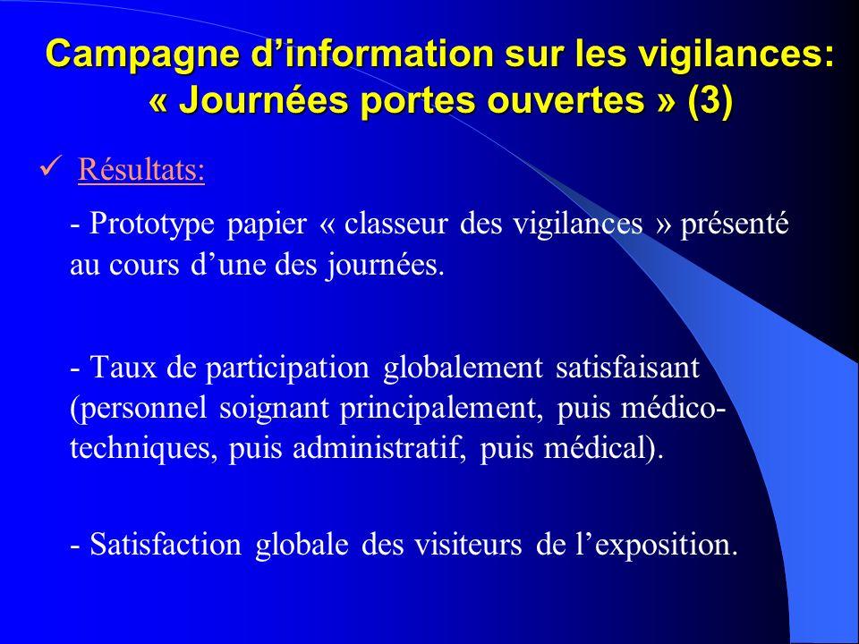 Campagne d'information sur les vigilances: « Journées portes ouvertes » (3)